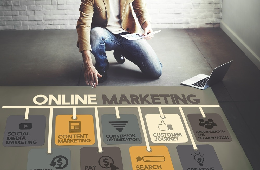 Why is Digital Marketing important?