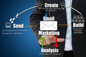 Marketing strategy and tactics