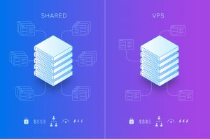 Shared hostings vs Dedicated server